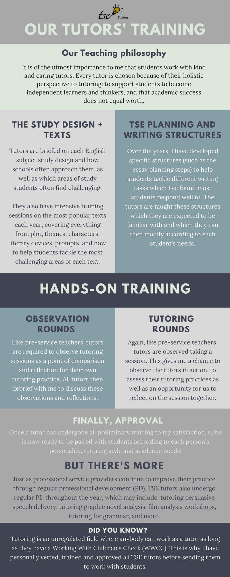 TSE tutors training infographic