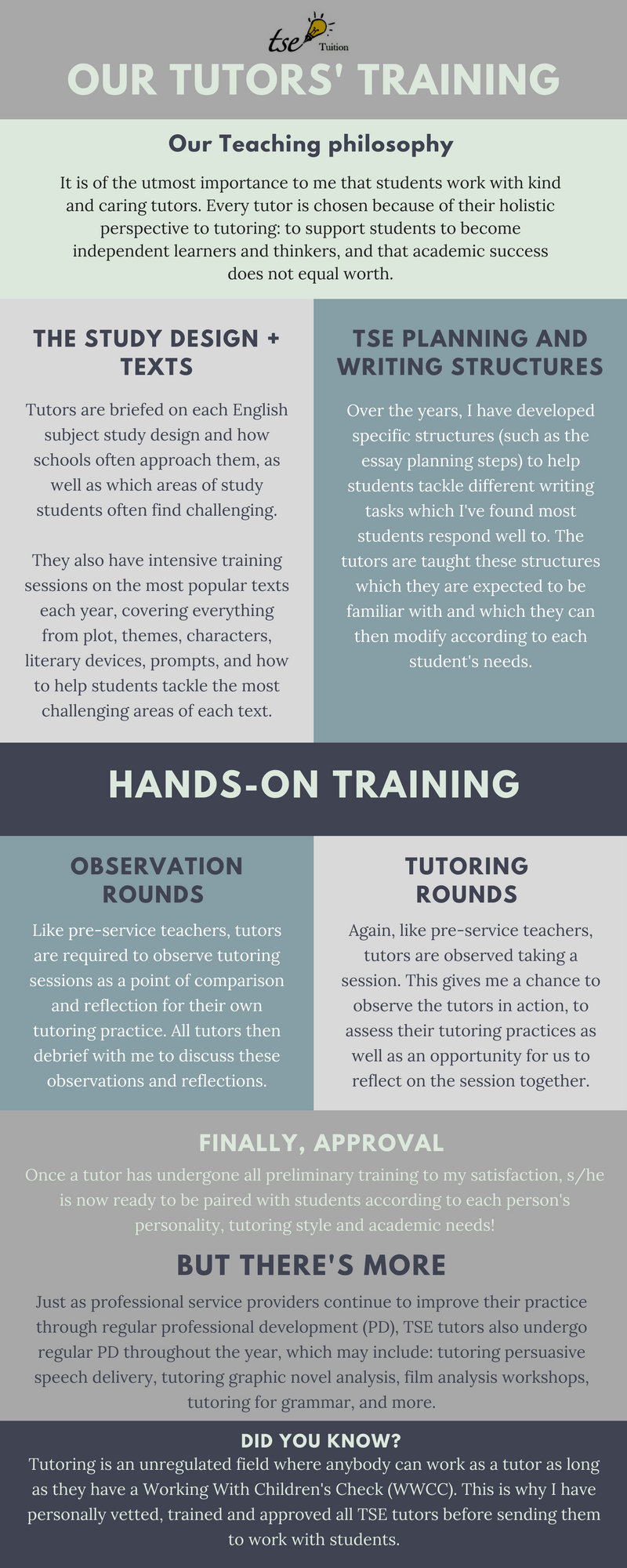 TSE tutors training infographic